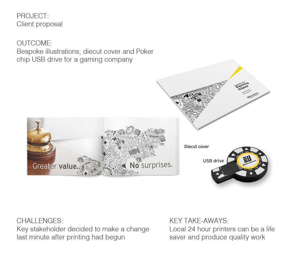 Branded Business Development Client Campaign Pitch - Print and Interactive Design